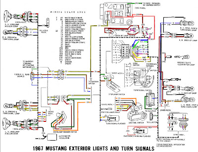 1967 f 100 color wiring diagram 10 10 ms krankenfahrten de \u2022 Ford F100 Steering Column Diagram wiring diagram camaro wiring diagram 1966 ford f100 wiring diagram rh 11 16 buchner sprachdienstleistungen de 1967 chevelle wiring diagram 1967 mustang