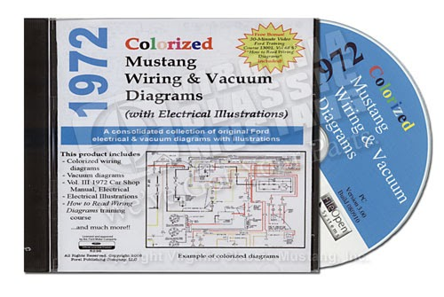 Virginia Classic Mustang Blog 1972 And 1973 Mustang Colorized Wiring Diagrams On Cd
