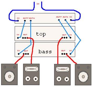 Dj Wiring Diagram - Wiring Diagrams Description