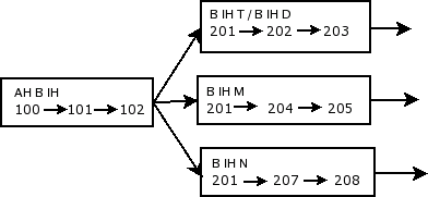 nsh - Speech Recognition With CMU Sphinx: 2010