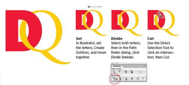 Harfler ile Logo Tasarlama Dersleri /Taktikleri