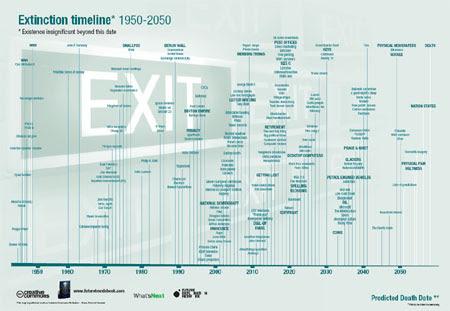 """2050 yılına kadar soyu tükenecek """"şeyler"""""""