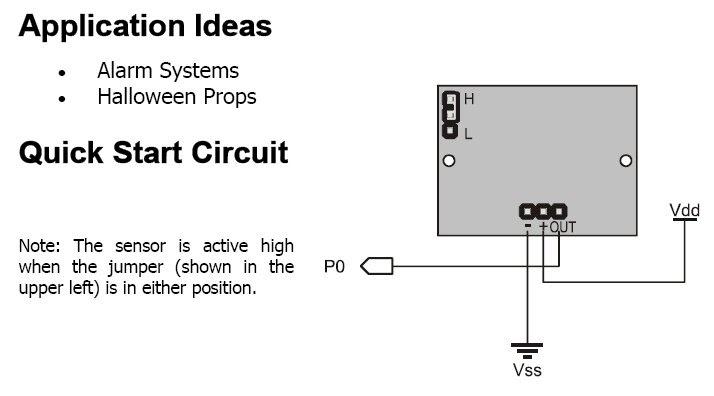 Radio Circuits Blog Transmitter Circuits Collection