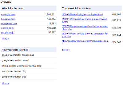 Update chức năng Links to your site trong Google Webmaster Tools