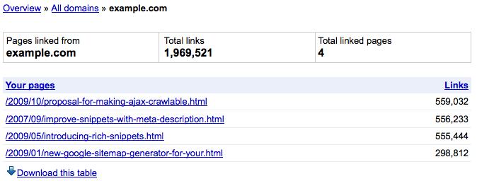 Update chức năng Links to your site - Website nào link nhiều nhất