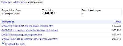 Liste des liens vers votre site depuis un domaine spécifique.