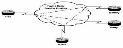 CCNA Exam Preparation & Cisco E-Book: CCNA 640-802 Ver 22