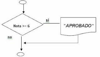 Logica Computacional Practica 6 Ejercicios De Estructuras