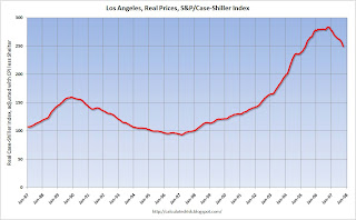 Case-Shiller Los Angeles Real Prices