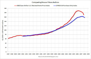 Case-Shiller vs. OFHEO House Price Index