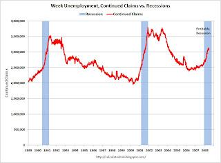 Settimanali disoccupazione ha continuato crediti
