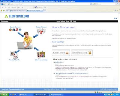 Prajeesh 39 S Tech Blog Free Online Flow Chart Drawing