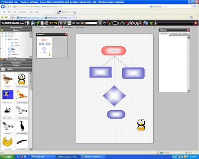 Prajeeshs Tech Blog Free Online Flow Chart Drawing Website Code