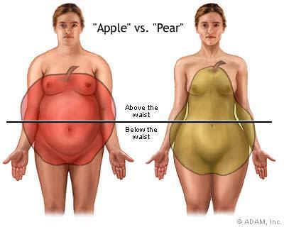 skinny women with big tits