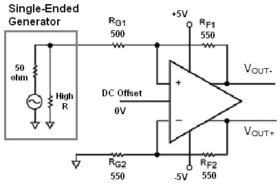 Differential Signal Differential Amplifier Circuit Design