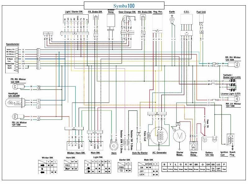 Team Symba Download Your Copy Of The Symba Wiring Diagram