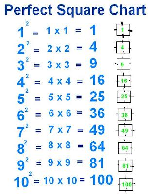 Math 816 (2007): Tasha\'s Pythagoras Growing Post