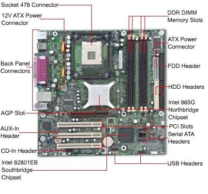unit 2 p1 motherboard. Black Bedroom Furniture Sets. Home Design Ideas