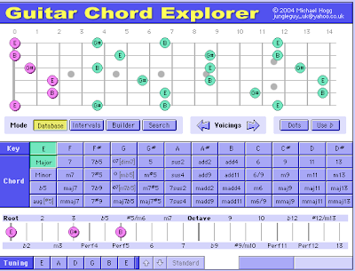 Free Online Guitar Chord Dictionaries ~ Another blog