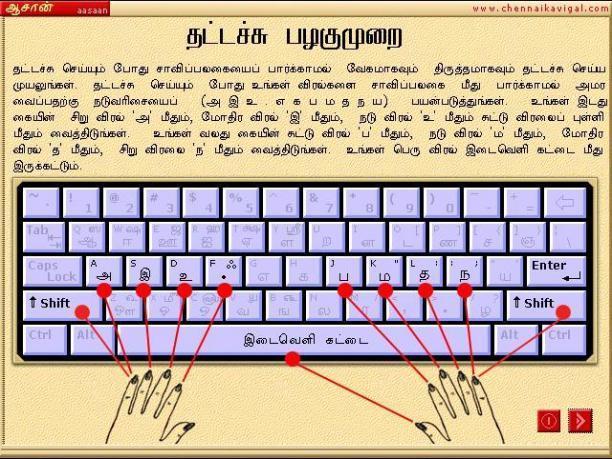 Rose Glen North Dakota ⁓ Try These Vanavil Avvaiyar Tamil Keyboard