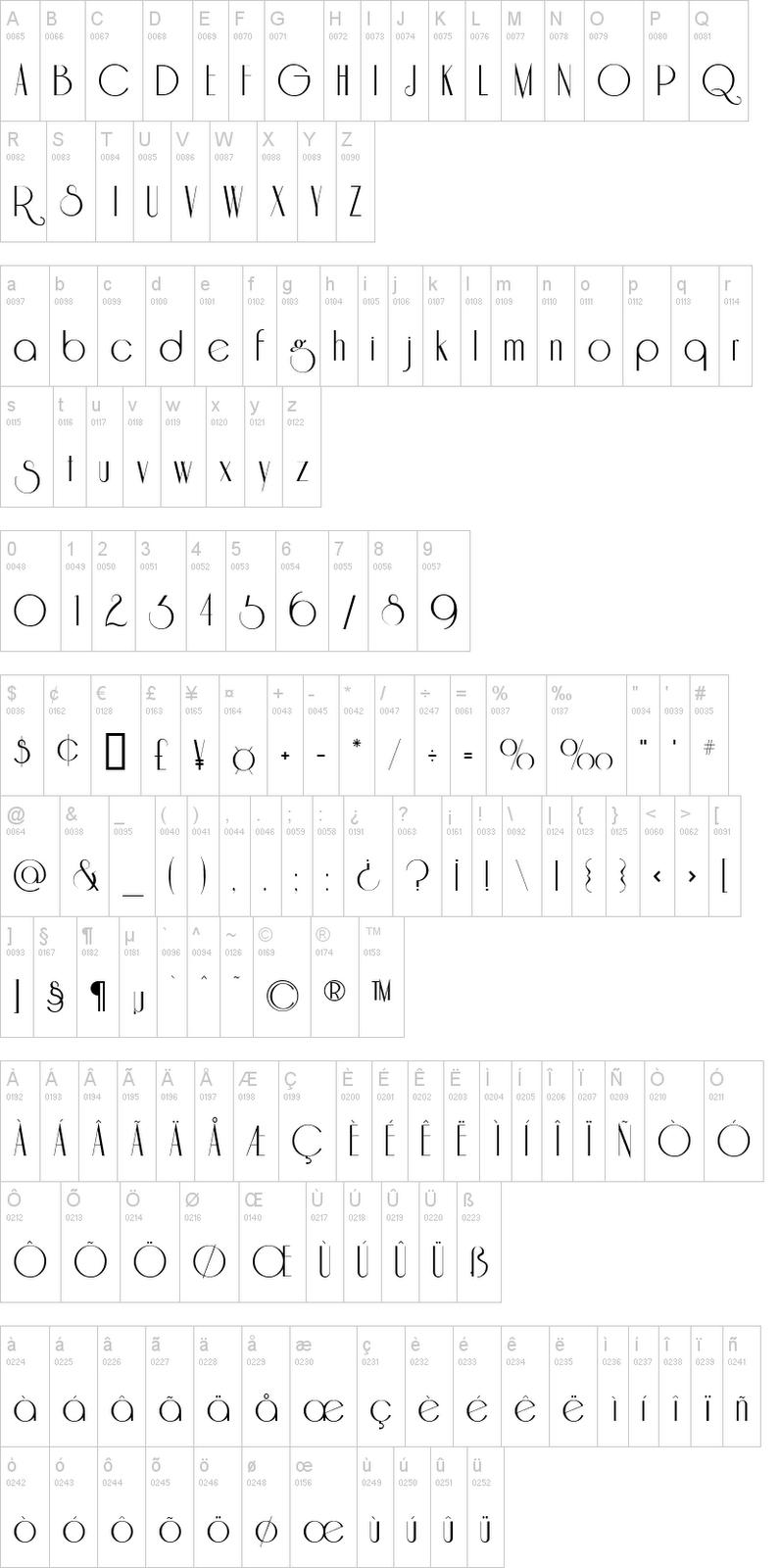 Katherine Louise designs: Vintage Fonts