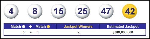 wer gewinnt im lotto