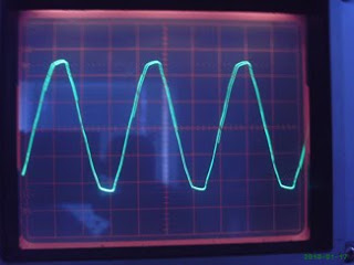 Household alternating current sine wave