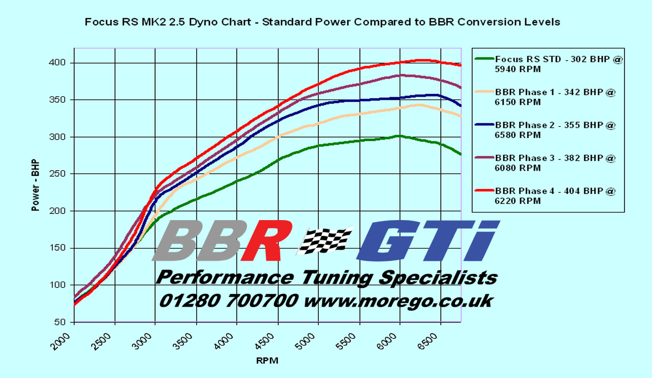 Performance Tuning News: August 2010