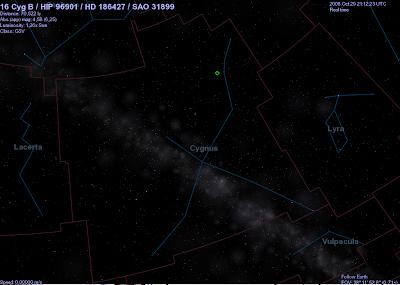 Widok przez teleskop online dating