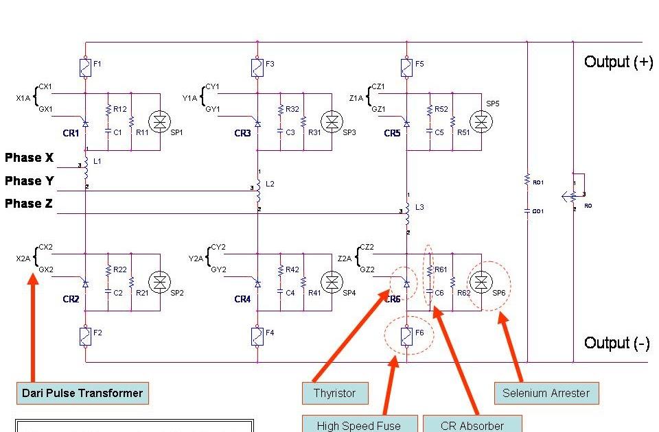 Pembangkit Listrik Tenaga Uap  Avr Power Drawer