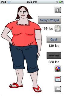 Virtual Weight Loss Models : virtual, weight, models, Virtual, Model, Weight, Goal:, Avatar