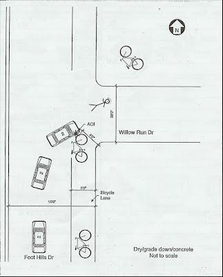 Car Accident: Sketch Car Accident Scene