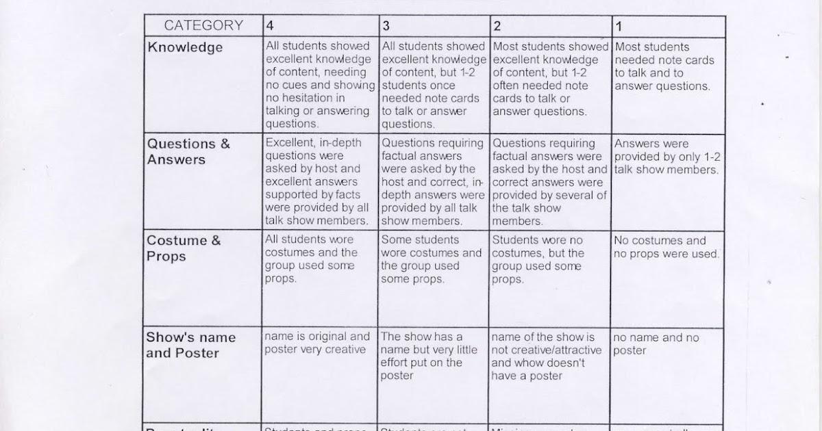 SOCIAL STUDIES 7th grade: PROJECT RUBRIC/TALK SHOW
