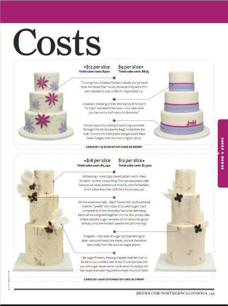 average wedding cake cost per slice eat cake be merry brides cost saving tips 10949