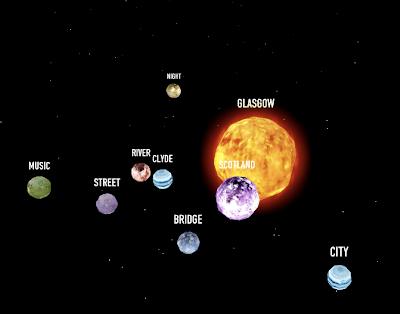 planets animation - photo #33