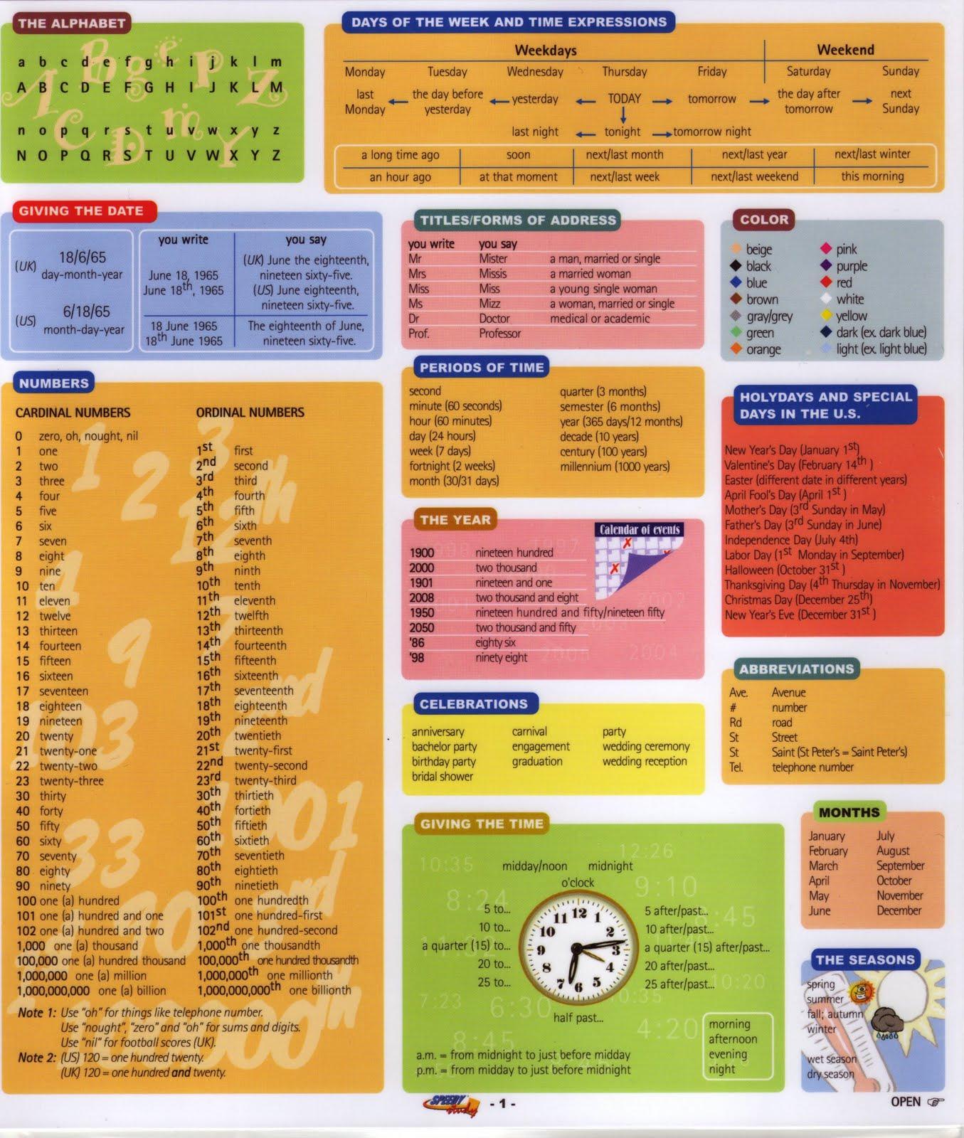 English Vocabulary Basic English Vocabulary 1
