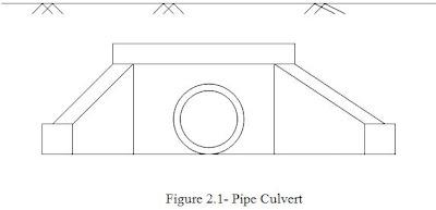 Box Culvert Design Using Visual Basic-6 0 (Part-2