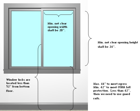 Impact Windows And Hurricane Protection Blog  Key Facts About Egress Windows
