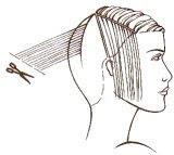 تعالي اعلمك ازاي تقصي شعرك
