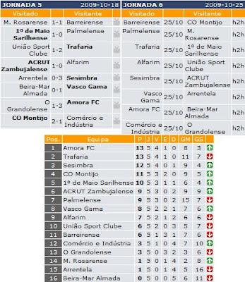 Futebol  1ª Divisão Setúbal - Resultados 5ª Jornada cd5779ec1e293