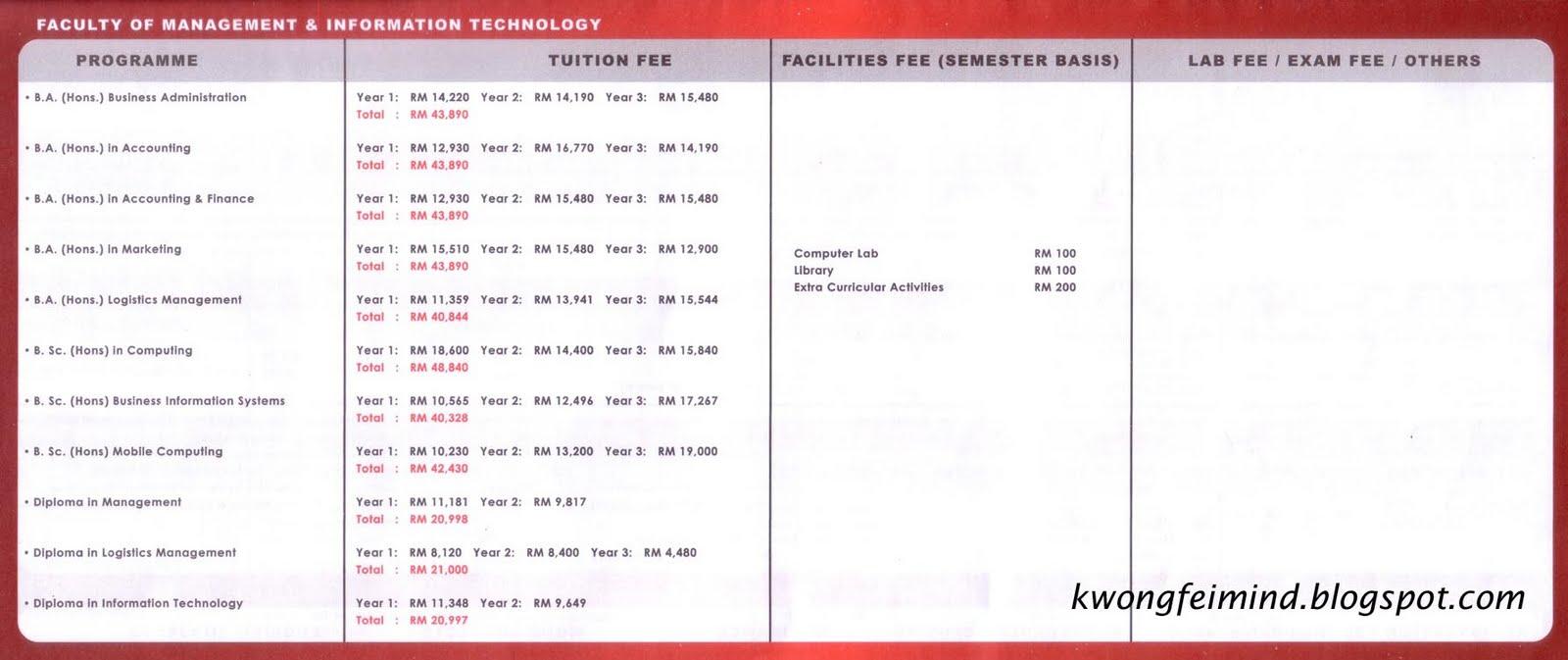 UCSI University Programmes Fee Schedule | Kwong Fei's Blog