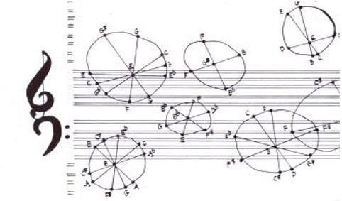 diagram of an atom with labels 1981 kz1000 wiring koreaudio: john cage scores