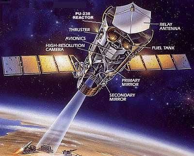 "Free World Survey: ""Peru Meteor""- Scuttled KH-13 Military Satellite"