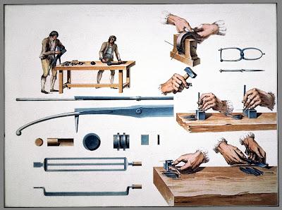 Fabrication des aiguilles à coudre