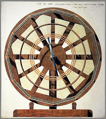 Métier de Dufour,  pour la fabrication des étoffes globées d'une seule pièce