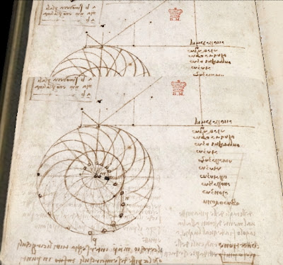 Leonardo manuscript at British Library