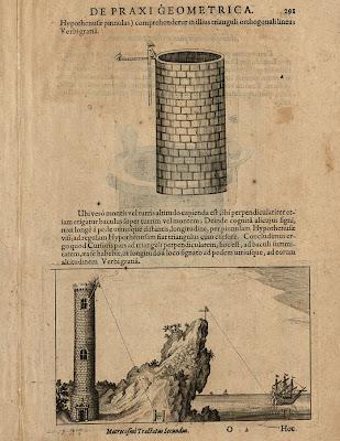 Fludd - Pars III Liber Teritius p291