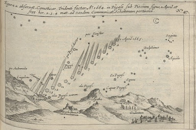 1664 comet path illustrations - Lubieniecki
