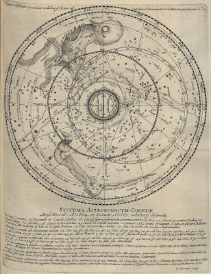 Systema astronomicum cometae - Salsburg
