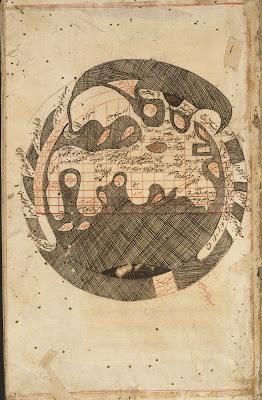 Persian cosmography map